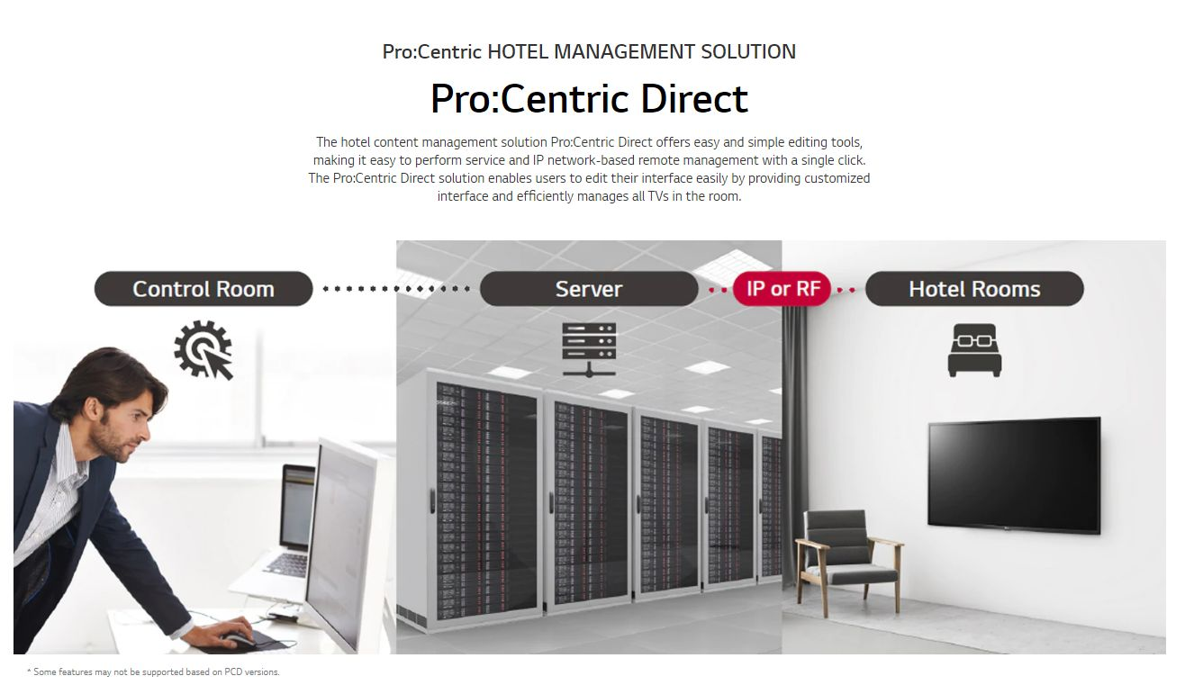 ProcentricDirect